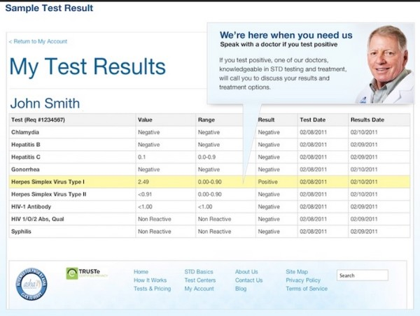 sample Herpes online STD test result