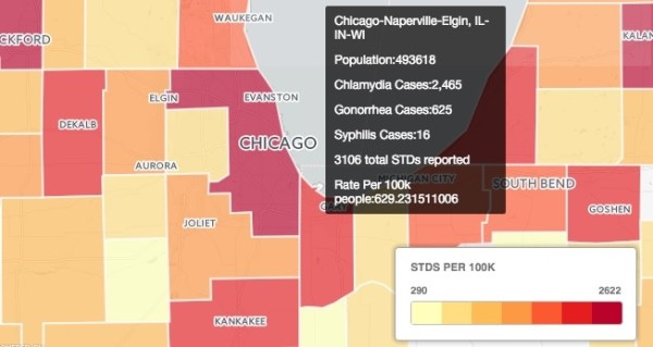 STD infection rates - Chicago