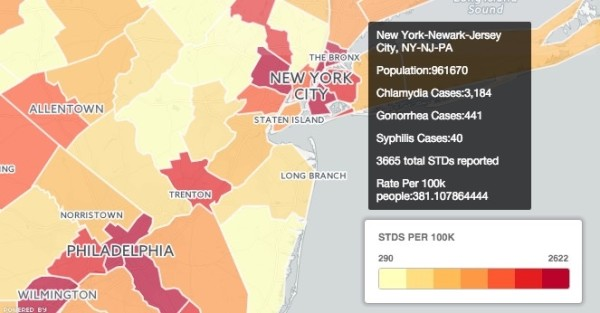 STD infection rates - NYC