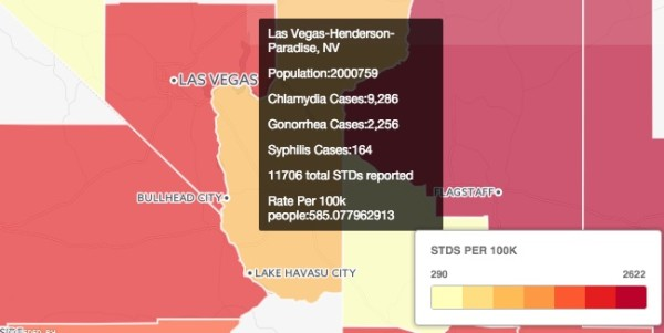 STD infection rates - Las Vegas