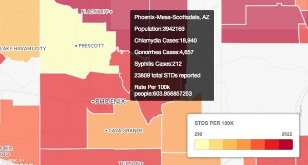 STD Infection Rates Phoenix